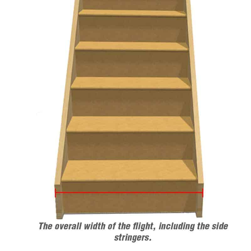 Overall Width